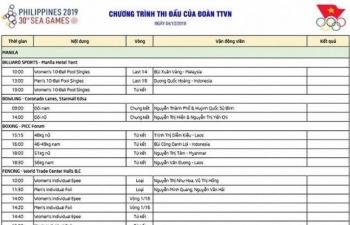 Lịch thi đấu SEA Games ngày 4/12: Ánh Viên nhập cuộc, chờ HCV từ Thể dục dụng cụ