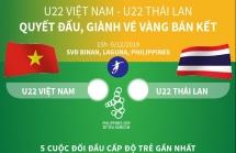 infographics u22 viet nam u22 thai lan quyet dau gianh ve ban ket