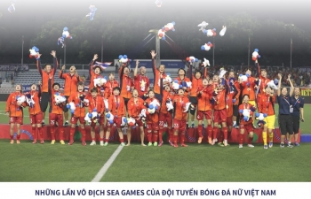 Infographics: Đội tuyển bóng đá nữ Việt Nam vô địch SEA Games 30