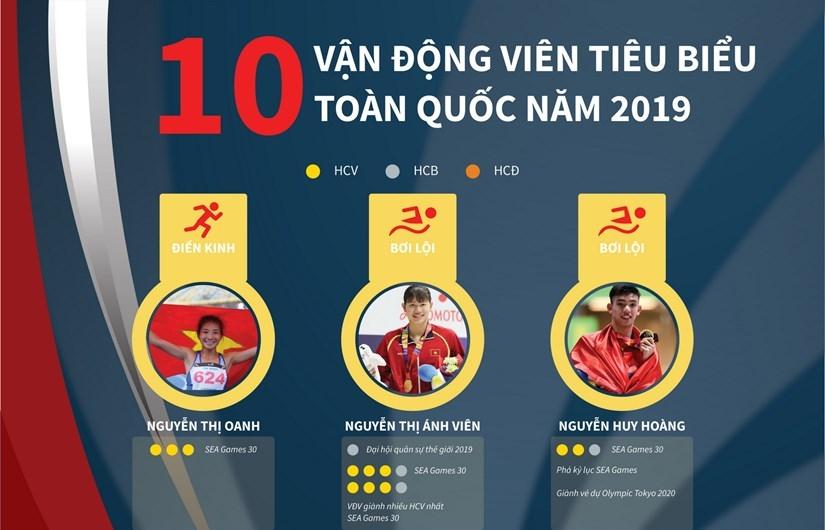 infographics 10 van dong vien tieu bieu toan quoc nam 2019