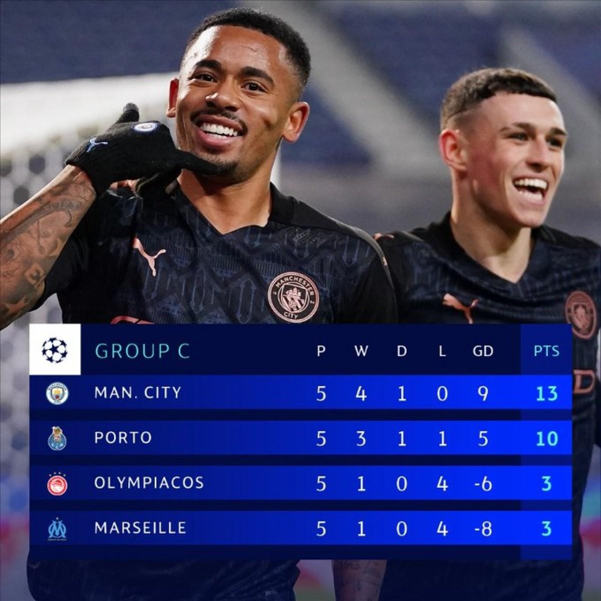 Bảng xếp hạng Champions League 2020/2021: MU vẫn còn quyền tự quyết