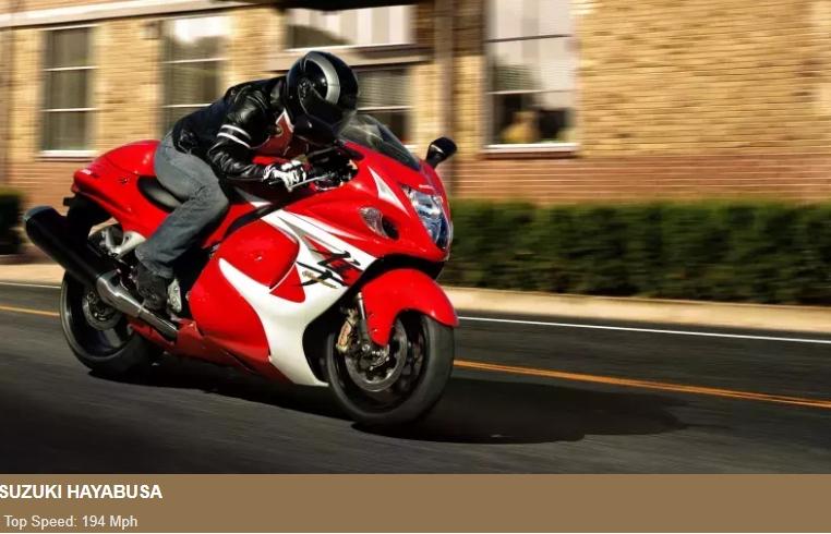 Những mẫu mô tô có vận tốc nhanh nhất hiện nay