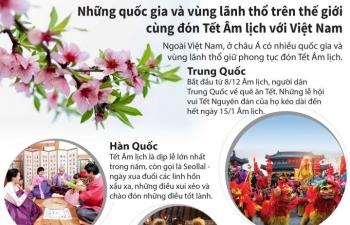 Infographics: Những quốc gia và vùng lãnh thổ cùng đón Tết Âm lịch với Việt Nam