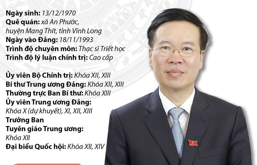 Infographics: Ủy viên Bộ Chính trị, Thường trực Ban Bí thư Võ Văn Thưởng