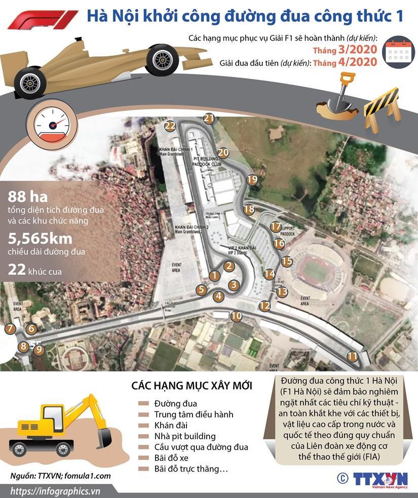infographics ha noi chinh thuc khoi cong duong dua cong thuc 1