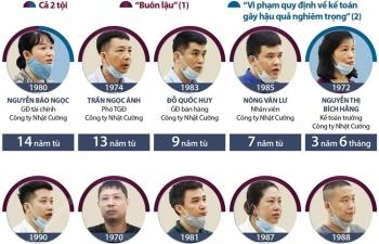 Infographics: Mức án của các bị cáo trong vụ xét xử công ty Nhật Cường
