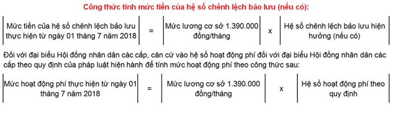 tien luong va nhieu khoan thu nhap cua cong chuc vien chuc tang manh