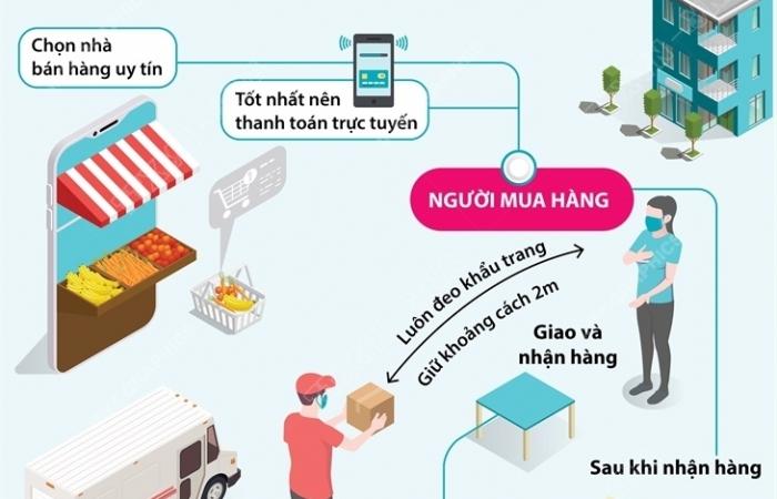 Infographics: Phòng chống dịch COVID-19: Sử dụng dịch vụ giao nhận hàng, cần chú ý điều gì?