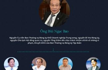 Infographics: Loạt lãnh đạo, cựu lãnh đạo Petrolimex bị xem xét kỷ luật