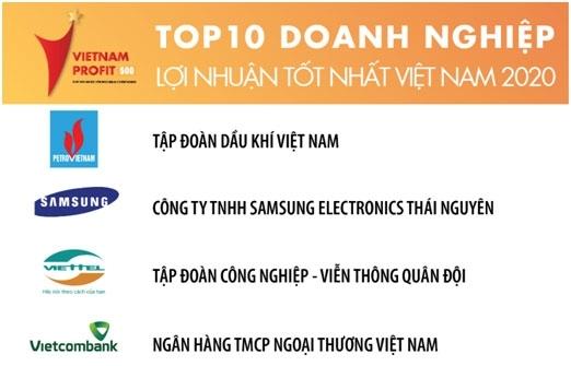cong bo top 500 doanh nghiep loi nhuan tot nhat viet nam nam 2020