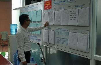 Công khai danh mục thủ tục hành chính mới, sửa đổi, bãi bỏ lĩnh vực hải quan