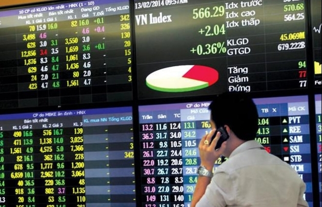 Nhóm cổ phiếu ngân hàng bất ngờ bứt phá mạnh mẽ kèm thanh khoản cao