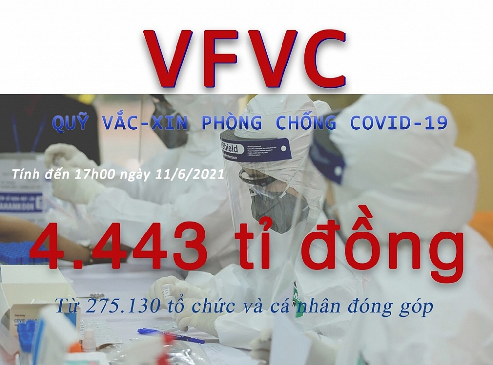 Đã có 15 tài khoản nhận tiền ủng hộ của Quỹ vắc xin phòng, chống Covid-19