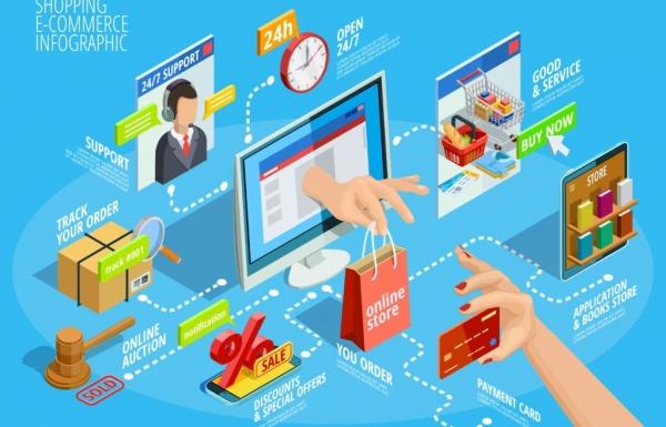 Sửa đổi quy định về việc sàn thương mại điện tử khai, nộp thuế thay cá nhân kinh doanh