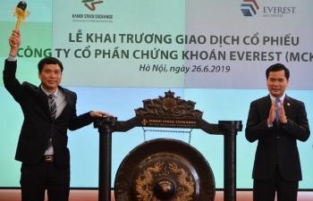 UPCoM tháng 6: Nhà đầu tư nước ngoài mua ròng 188 tỷ đồng