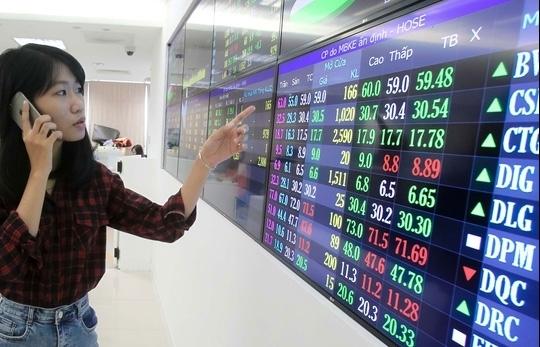 Quy định chỉ tiêu an toàn tài chính với tổ chức kinh doanh chứng khoán