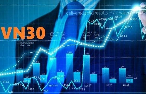 Kỉ lục mới trên thị trường chứng khoán phái sinh
