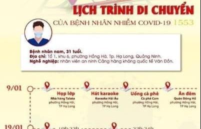Phát hiện ca Covid-19 cộng đồng, học sinh toàn tỉnh Quảng Ninh nghỉ học