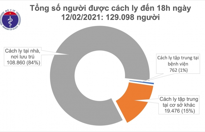 Hai ca mắc Covid-19 mới ở Hà Nội và Bắc Ninh