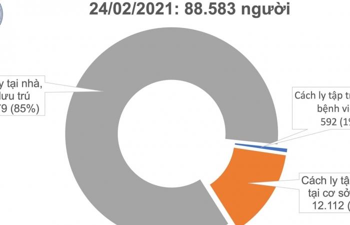 Virus SARS-CoV-2 có lây qua đường thực phẩm, hàng hoá?