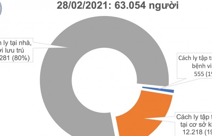 12 ca mắc Covid-19 trong cộng đồng tại Hải Dương
