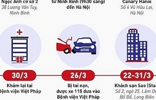 Thông báo khẩn của Bộ Y tế về hành trình phức tạp của bệnh nhân 237