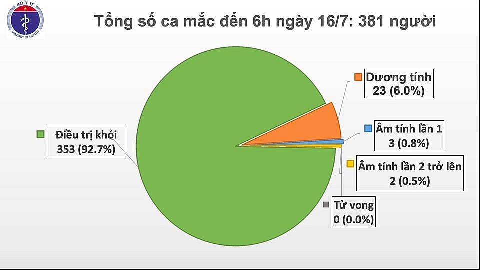 chuan bi don 116 cong dan viet nam mac covid 19 ve nuoc