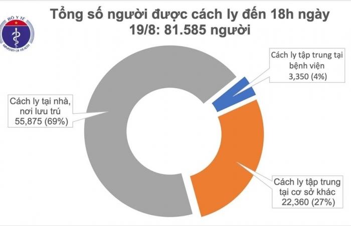 Thêm 4 ca mắc Covid-19 mới tại Hải Dương, Quảng Nam và Đà Nẵng