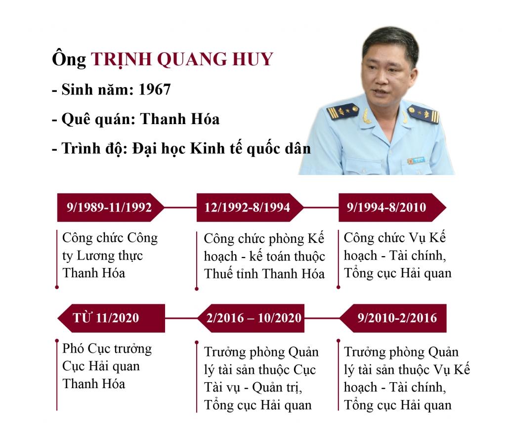 Infographics: 5 lãnh đạo vụ, cục được Tổng cục Hải quan điều động, bổ nhiệm