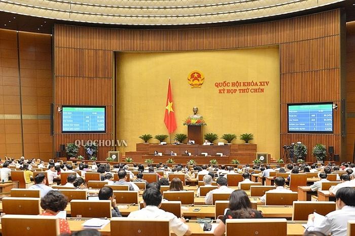 Quốc hội thảo luận về Nghị quyết giảm thuế thu nhập doanh nghiệp phải nộp năm 2020