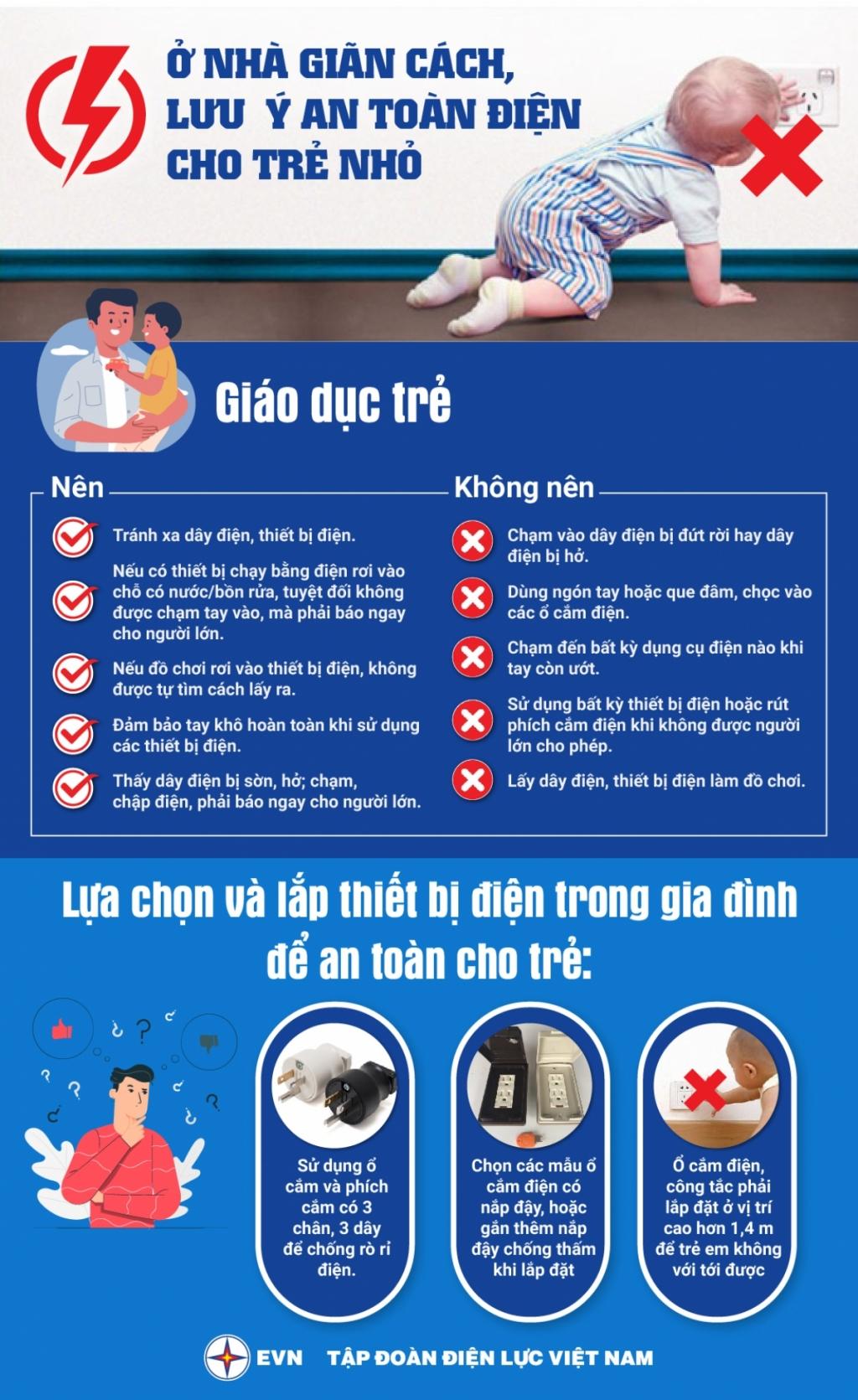 Khuyến cáo cách giữ an toàn điện cho trẻ nhỏ trong mùa dịch