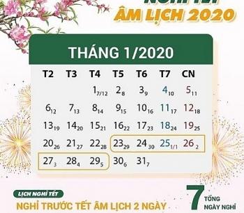 Chính thức được nghỉ 7 ngày tết Âm lịch 2020