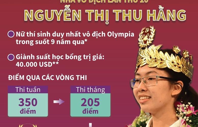 Nữ sinh Ninh Bình Nguyễn Thị Thu Hằng vô địch Đường lên đỉnh Olympia