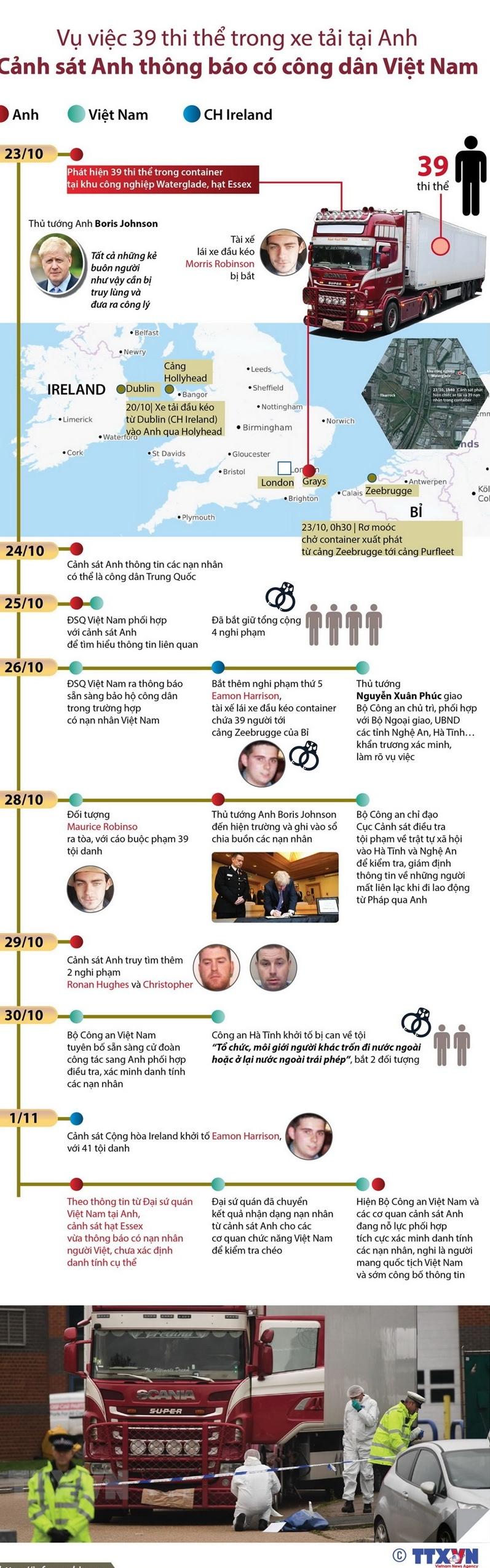infographics toan canh vu 39 thi the trong xe tai o anh