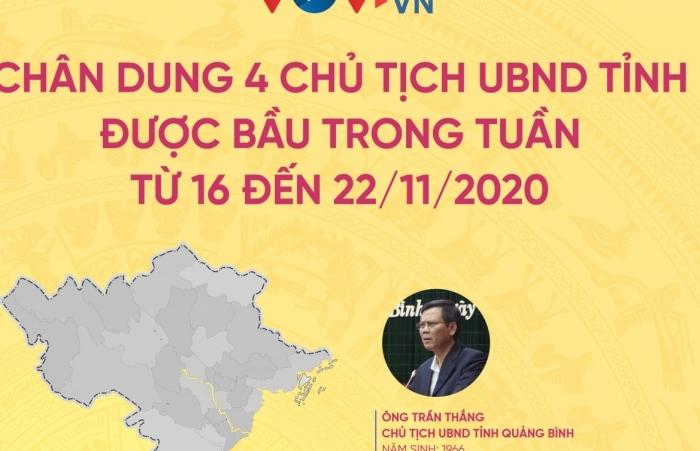 Chân dung 4 Chủ tịch UBND tỉnh được bầu trong tuần từ 16 - 22/11/2020