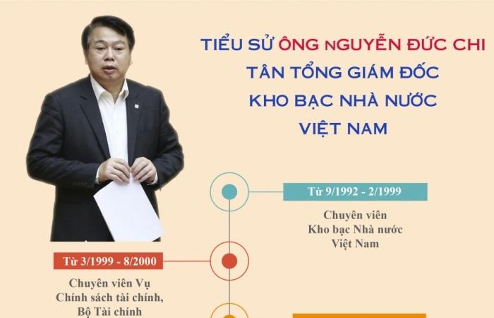 Infographics: Tiểu sử tân Tổng Giám đốc Kho bạc Nhà nước Việt Nam