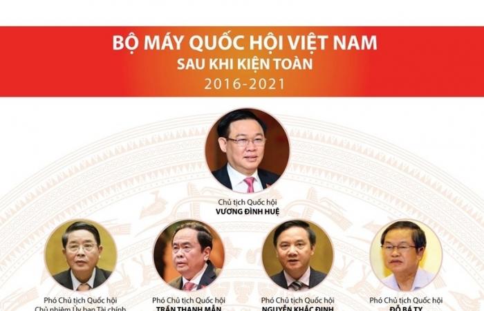 Infographics: Bộ máy Quốc hội Việt Nam sau khi kiện toàn 2016-2021