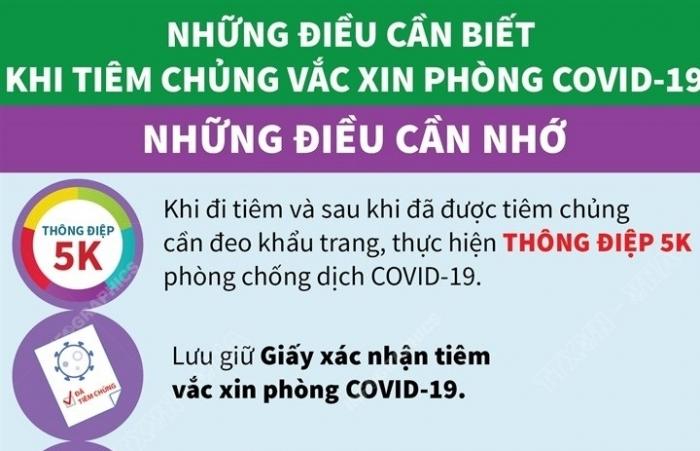 Infographics: Những điều cần nhớ khi tiêm chủng vaccine phòng COVID-19