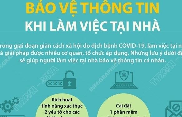 Infographics: Làm thế nào để bảo vệ thông tin khi làm việc tại nhà?