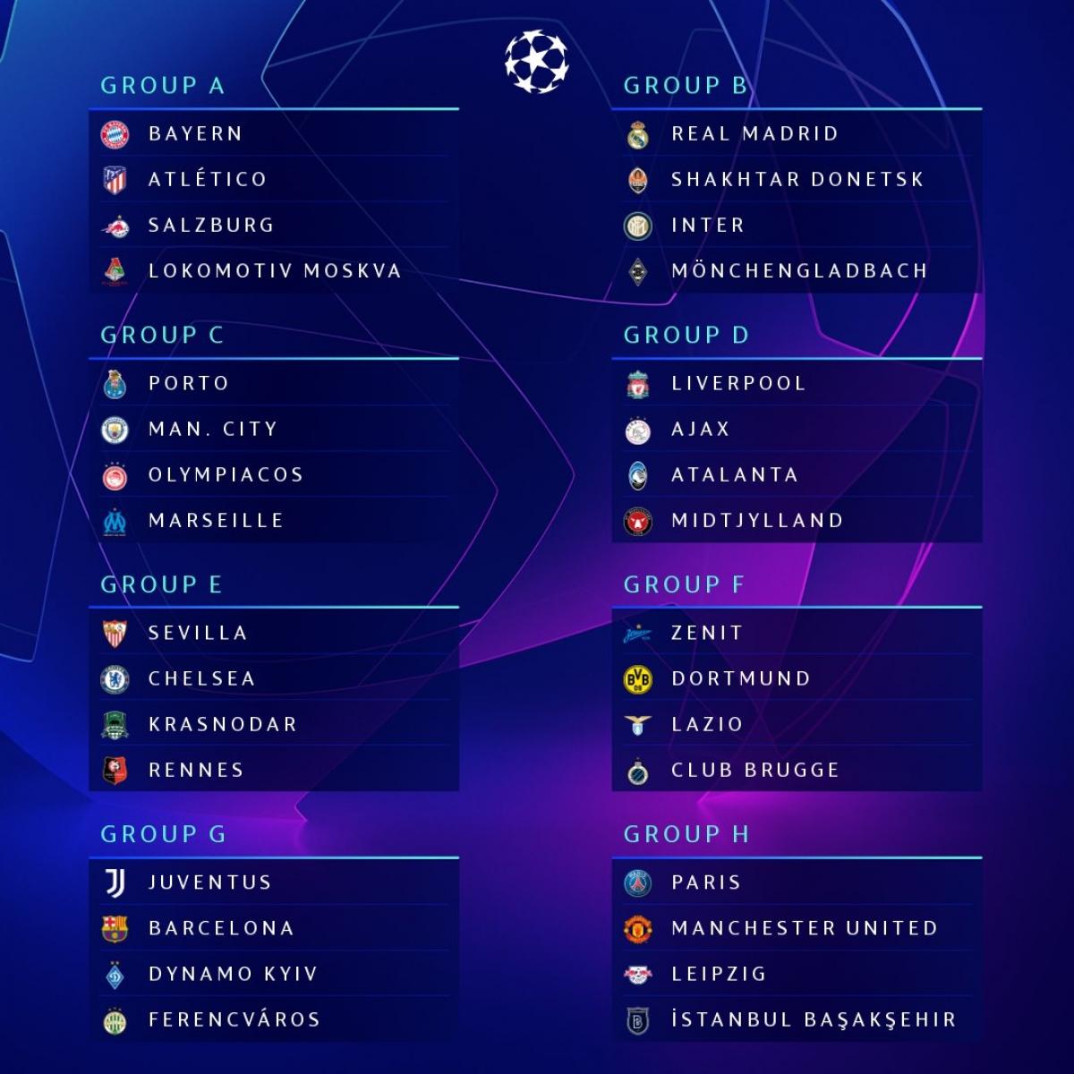 Kết quả bốc thăm vòng bảng Champions League 2020/2021. (Ảnh: UEFA)